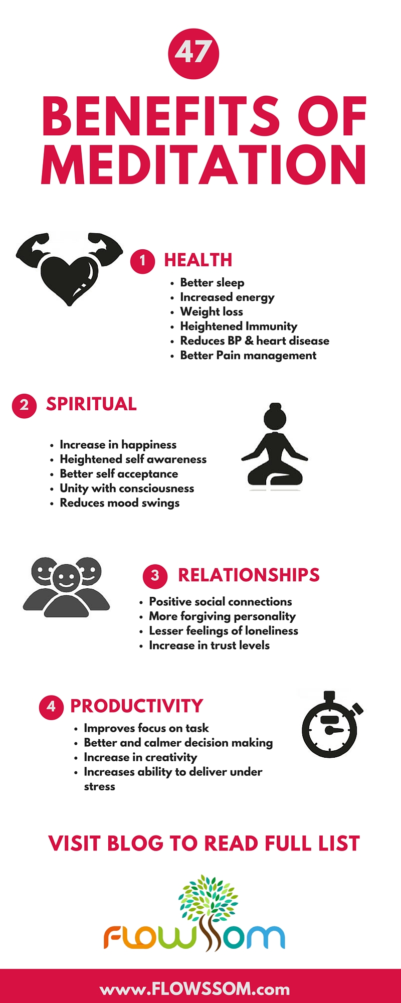 infographic on meditation benefits